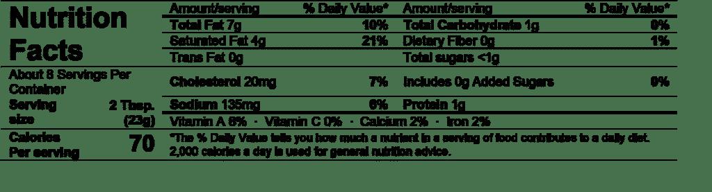 alouette spinach & artichoke spread nutrition facts