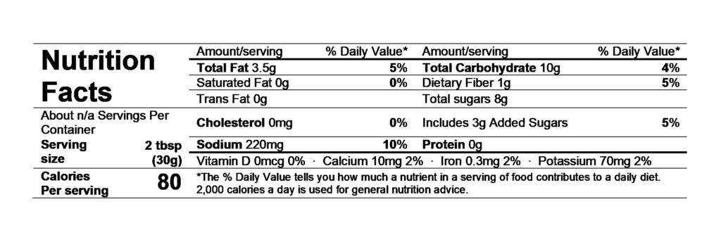 Nutrition Facts caramelized onion jam